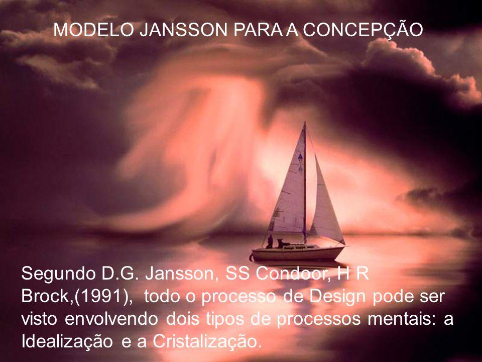 Segundo D.G. Jansson, SS Condoor, H R Brock,(1991), todo o processo de Design pode ser visto envolvendo dois tipos de processos mentais: a Idealização