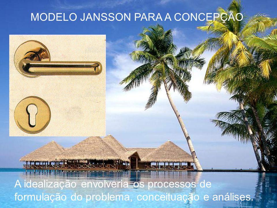 A idealização envolveria os processos de formulação do problema, conceituação e análises. MODELO JANSSON PARA A CONCEPÇÃO
