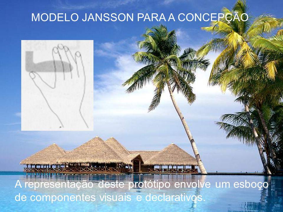 A representação deste protótipo envolve um esboço de componentes visuais e declarativos. MODELO JANSSON PARA A CONCEPÇÃO