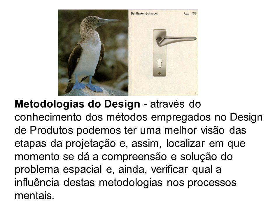Metodologias do Design - através do conhecimento dos métodos empregados no Design de Produtos podemos ter uma melhor visão das etapas da projetação e,