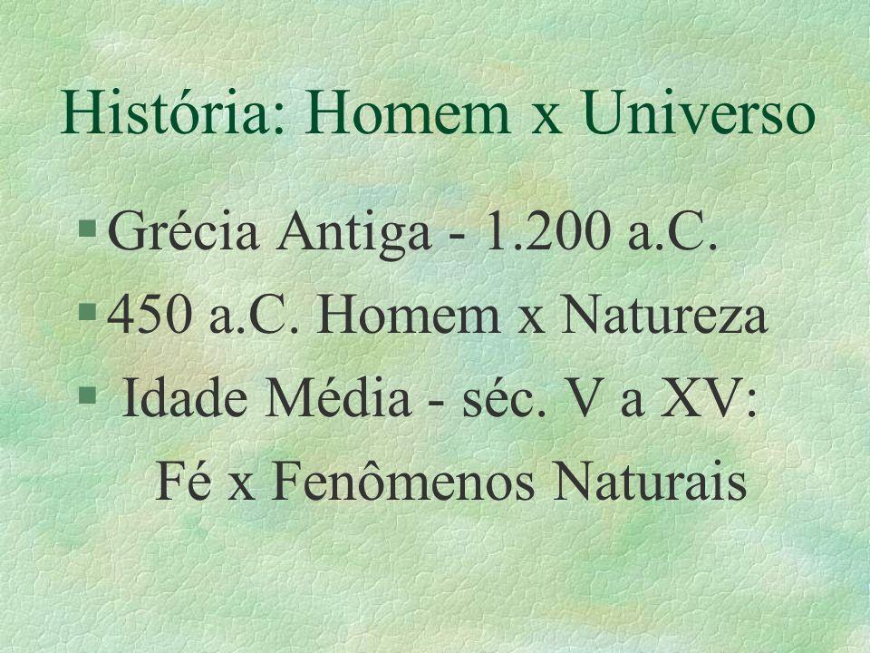 História: Homem x Universo §Grécia Antiga - 1.200 a.C. §450 a.C. Homem x Natureza § Idade Média - séc. V a XV: Fé x Fenômenos Naturais