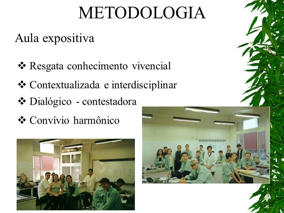 Aula expositiva Resgata conhecimento vivencial Contextualizada e interdisciplinar Dialógico - contestadora Convívio harmônico METODOLOGIA