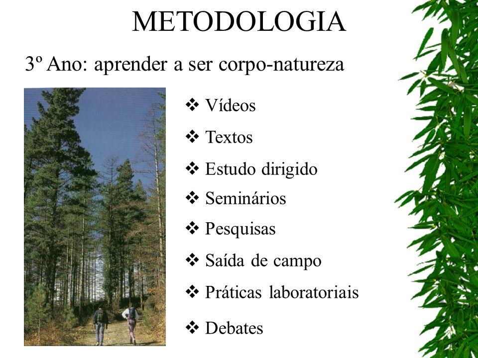 3º Ano: aprender a ser corpo-natureza Vídeos Textos Estudo dirigido Seminários Debates Pesquisas Práticas laboratoriais Saída de campo METODOLOGIA