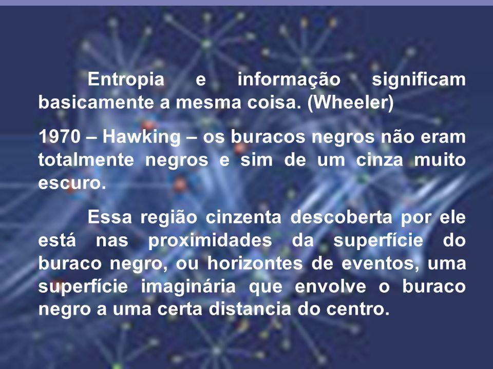 Entropia e informação significam basicamente a mesma coisa. (Wheeler) 1970 – Hawking – os buracos negros não eram totalmente negros e sim de um cinza