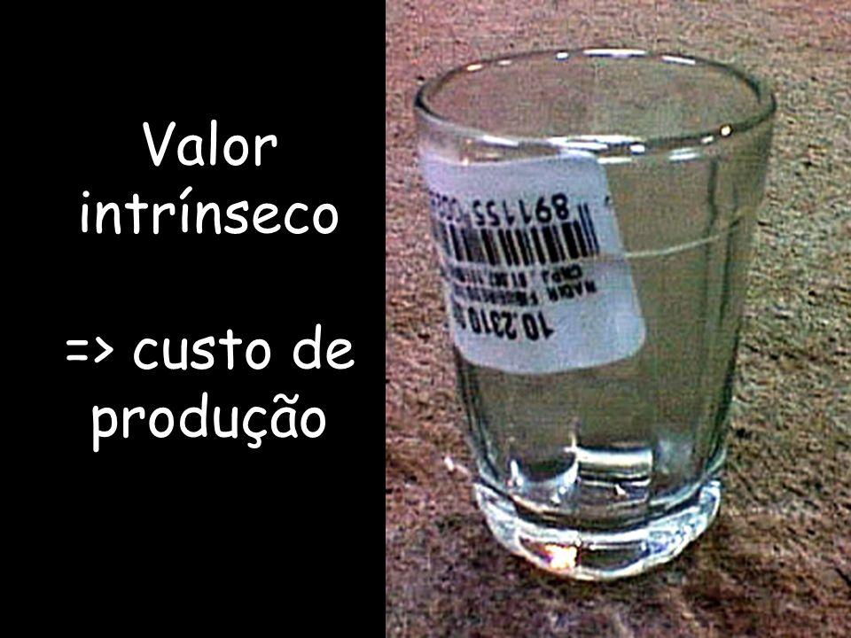 Valor intrínseco => custo de produção