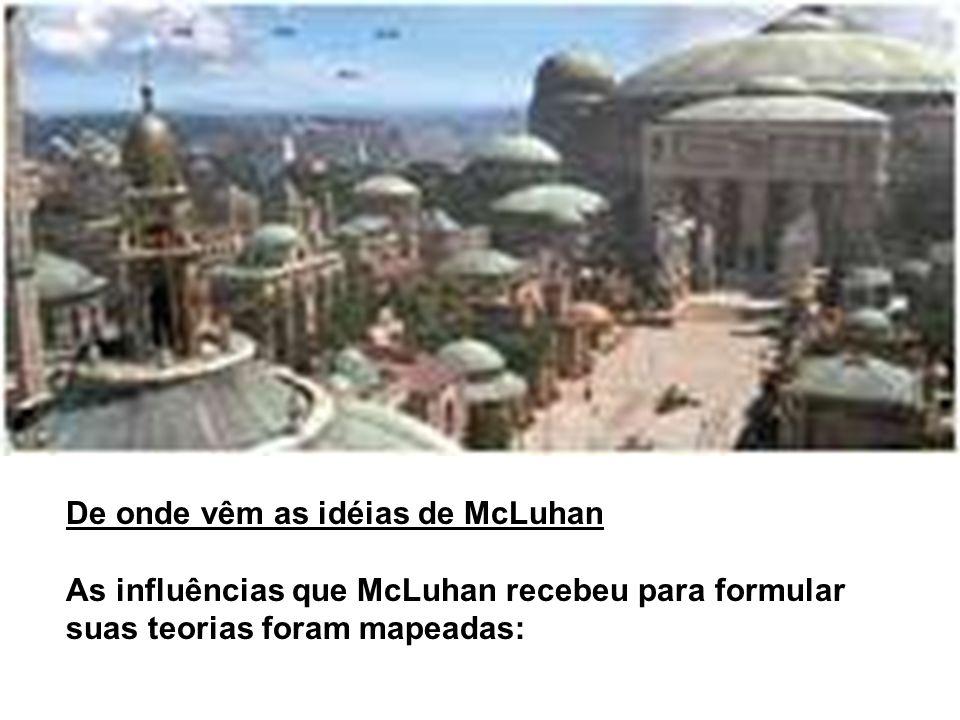 De onde vêm as idéias de McLuhan As influências que McLuhan recebeu para formular suas teorias foram mapeadas: