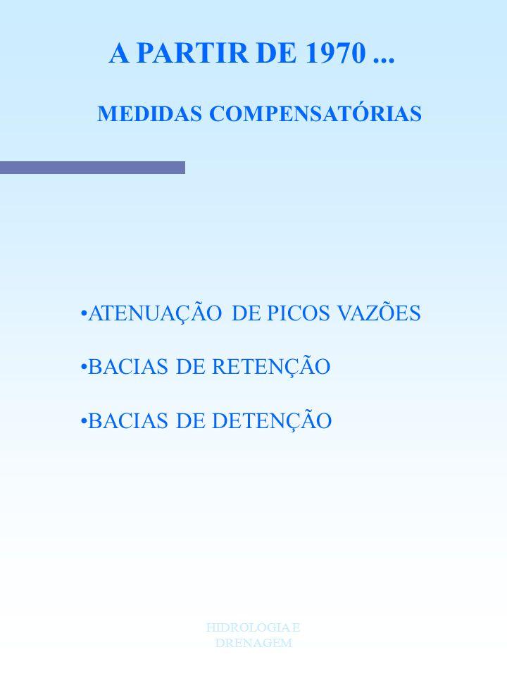 HIDROLOGIA E DRENAGEM A PARTIR DE 1970... ATENUAÇÃO DE PICOS VAZÕES BACIAS DE RETENÇÃO BACIAS DE DETENÇÃO MEDIDAS COMPENSATÓRIAS