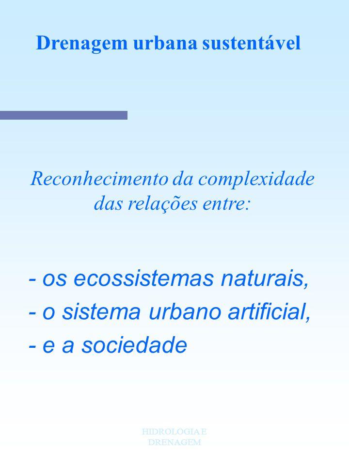 HIDROLOGIA E DRENAGEM Drenagem urbana sustentável Reconhecimento da complexidade das relações entre: - os ecossistemas naturais, - o sistema urbano ar