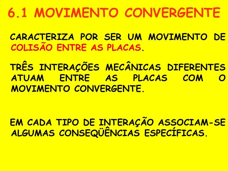 CARACTERIZA POR SER UM MOVIMENTO DE COLISÃO ENTRE AS PLACAS.