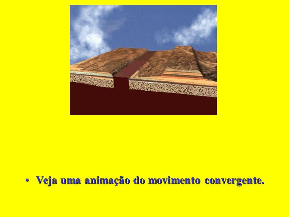 Pode-se observar, que as montanhas têm origem como conseqüência do movimento convergente.Pode-se observar, que as montanhas têm origem como conseqüênc