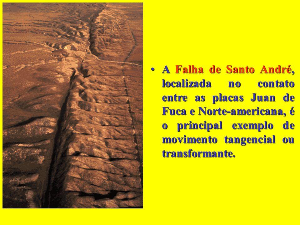 A Falha de Santo André, localizada no contato entre as placas Juan de Fuca e Norte-americana, é o principal exemplo de movimento tangencial ou transformante.A Falha de Santo André, localizada no contato entre as placas Juan de Fuca e Norte-americana, é o principal exemplo de movimento tangencial ou transformante.