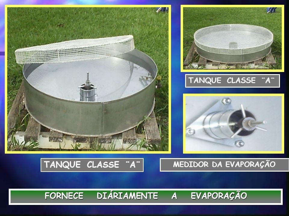 POSTO PLUVIOMÉTRICO PLUVIÔMETRO / PLUVIÓGRAFO ANEMÔMETRO DIÁRIO