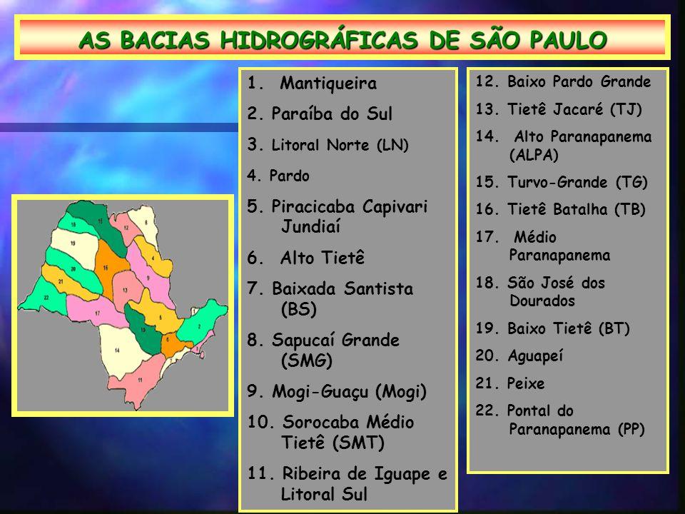 AS BACIAS HIDROGRÁFICAS DE SÃO PAULO 1.Mantiqueira 2.