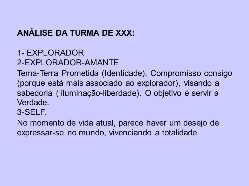 ANÁLISE DA TURMA DE XXX: 1- EXPLORADOR 2-EXPLORADOR-AMANTE Tema-Terra Prometida (Identidade). Compromisso consigo (porque está mais associado ao explo
