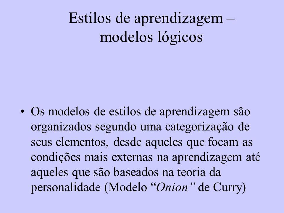 Estilos de aprendizagem – modelos lógicos Os modelos de estilos de aprendizagem são organizados segundo uma categorização de seus elementos, desde aqu