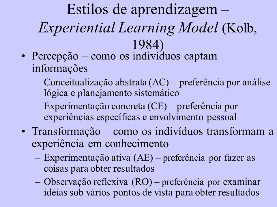 Estilos de aprendizagem – Experiential Learning Model (Kolb, 1984) Percepção – como os indivíduos captam informações –Conceitualização abstrata (AC) –
