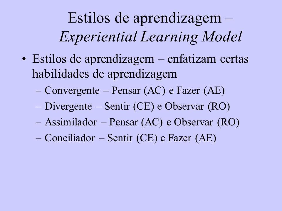 Estilos de aprendizagem – Experiential Learning Model Estilos de aprendizagem – enfatizam certas habilidades de aprendizagem –Convergente – Pensar (AC