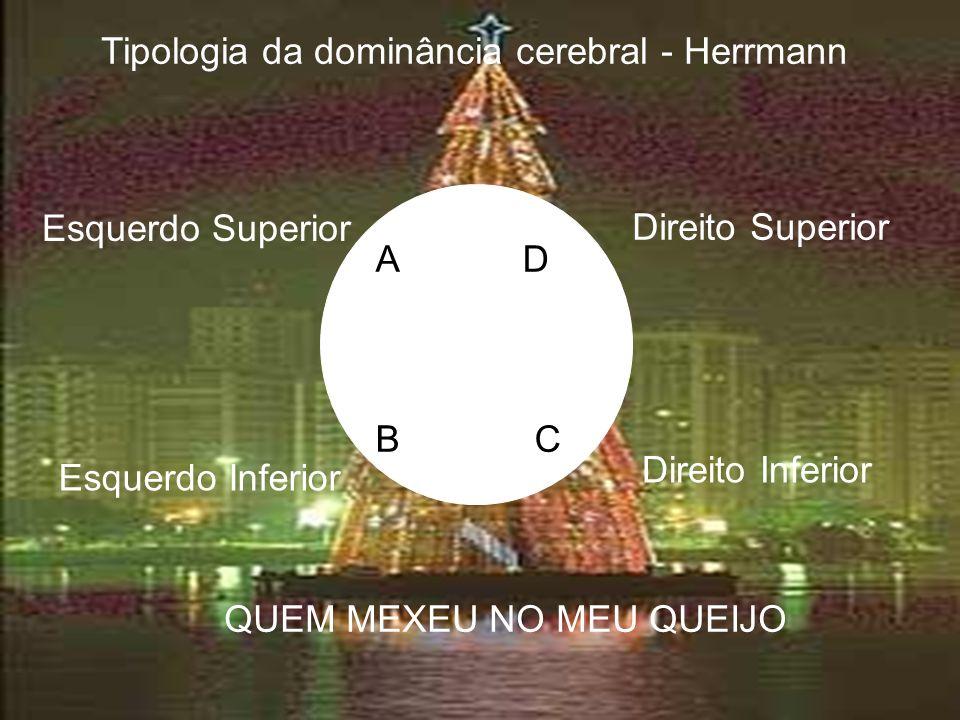 Tipologia da dominância cerebral - Herrmann A D B C Direito Superior Esquerdo Superior Esquerdo Inferior Direito Inferior QUEM MEXEU NO MEU QUEIJO
