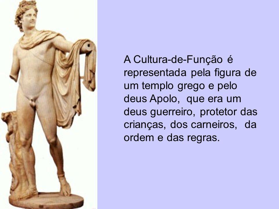 A Cultura-de-Função é representada pela figura de um templo grego e pelo deus Apolo, que era um deus guerreiro, protetor das crianças, dos carneiros,