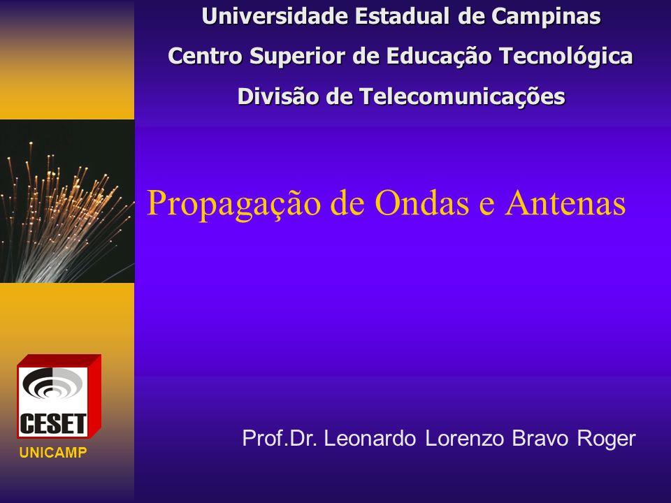 UNICAMP 1.Características gerais das Antenas (Continuação) 1.5.