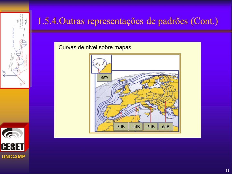 UNICAMP 1.5.4.Outras representações de padrões (Cont.) 11