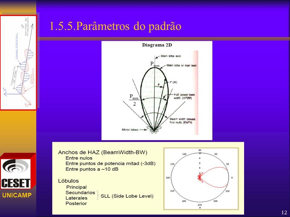 UNICAMP 1.5.5.Parâmetros do padrão 12