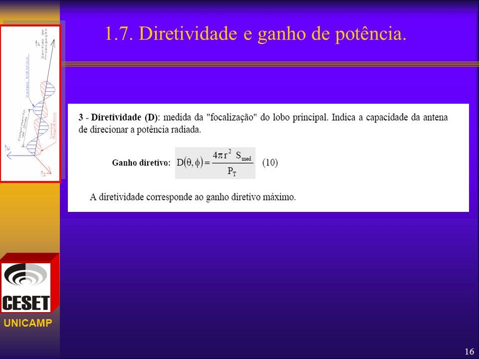 UNICAMP 16 1.7. Diretividade e ganho de potência.