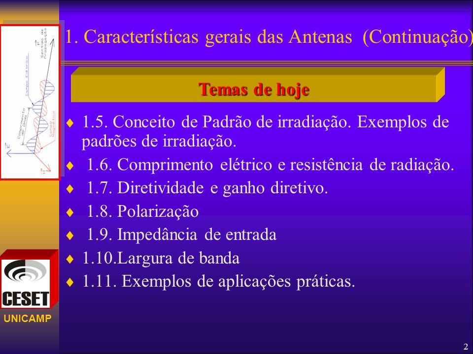 UNICAMP 1. Características gerais das Antenas (Continuação) 1.5. Conceito de Padrão de irradiação. Exemplos de padrões de irradiação. 1.6. Comprimento