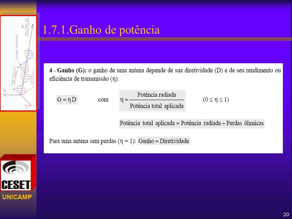 UNICAMP 1.7.1.Ganho de potência 20