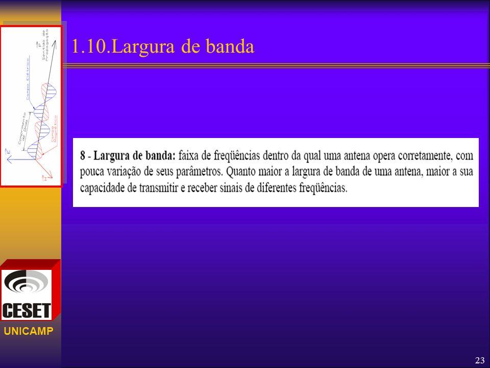 UNICAMP 1.10.Largura de banda 23