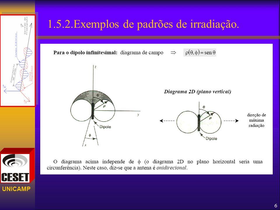 UNICAMP 1.5.3.Padrões em três dimensões 7 Padrão do Dipolo elementar Padrão Onidirecional Padrão unidirecional Padrão com múltiplos lobos