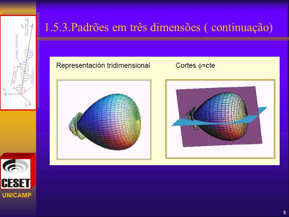 UNICAMP 1.5.3.Padrões em três dimensões ( continuação) 8