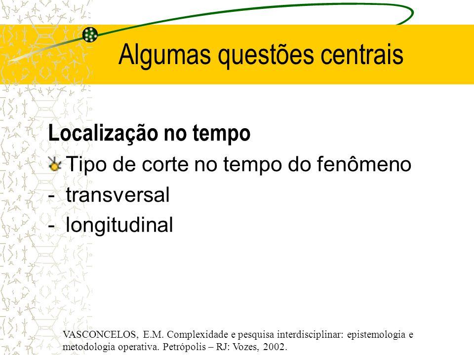 Localização no tempo Tipo de corte no tempo do fenômeno -transversal -longitudinal Algumas questões centrais VASCONCELOS, E.M. Complexidade e pesquisa