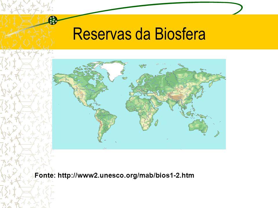 Reservas da Biosfera Fonte: http://www2.unesco.org/mab/bios1-2.htm