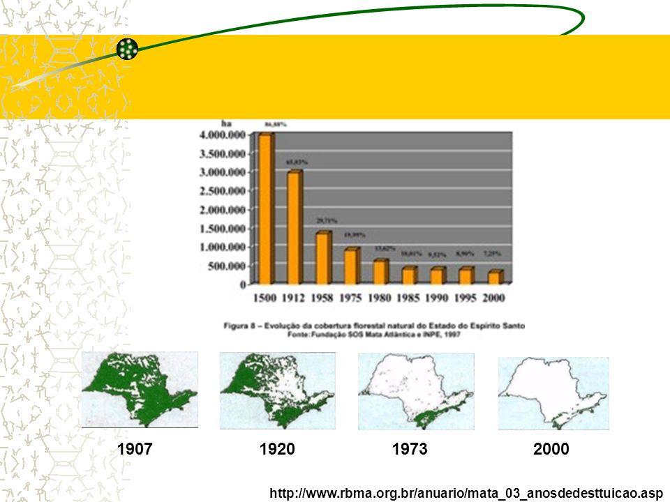 1907192019732000 http://www.rbma.org.br/anuario/mata_03_anosdedesttuicao.asp