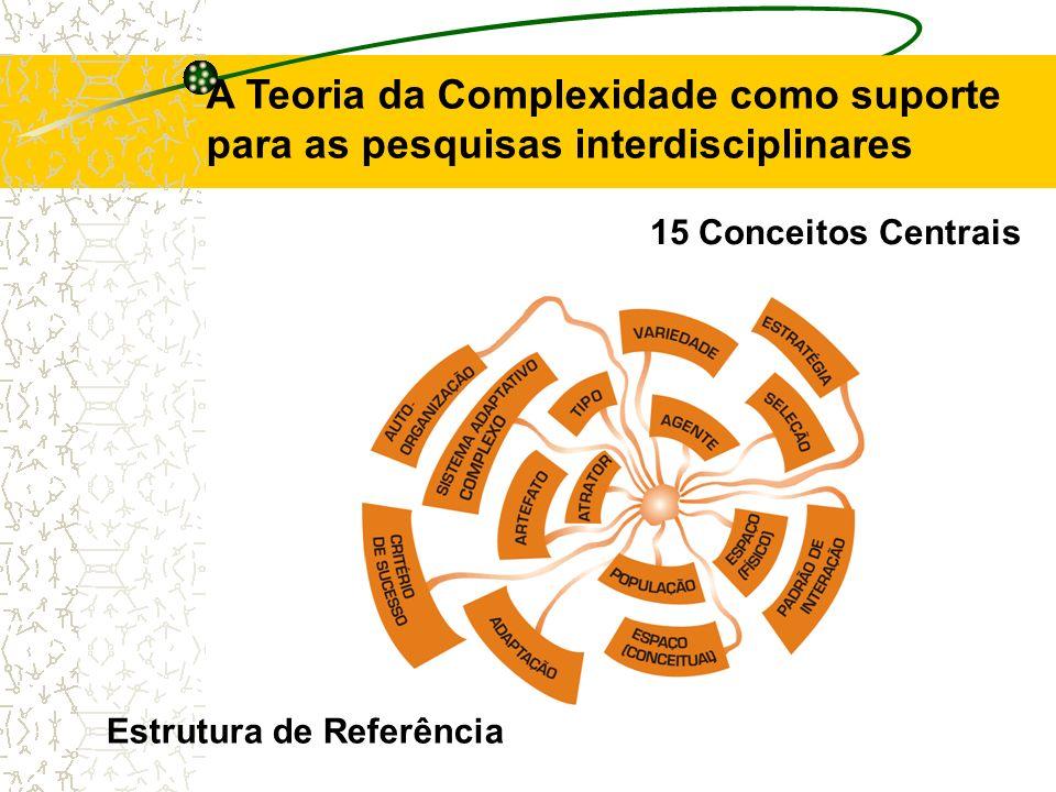 A Teoria da Complexidade como suporte para as pesquisas interdisciplinares 15 Conceitos Centrais Estrutura de Referência