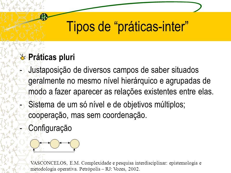 Tipos de práticas-inter Práticas pluri - Justaposição de diversos campos de saber situados geralmente no mesmo nível hierárquico e agrupadas de modo a