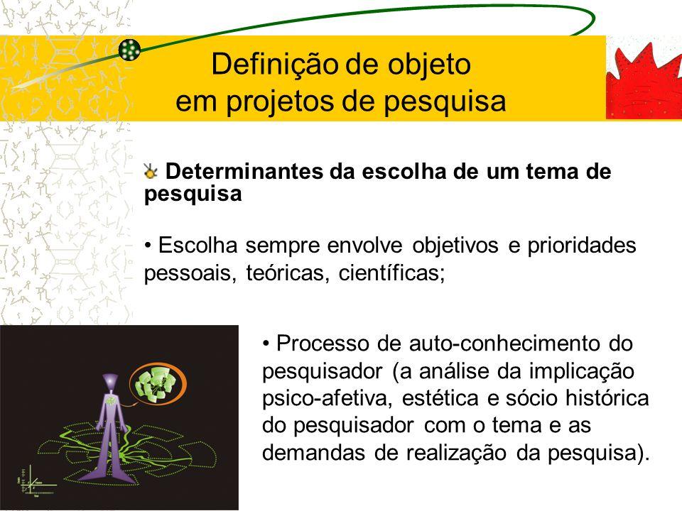 Definição de objeto em projetos de pesquisa Determinantes da escolha de um tema de pesquisa Escolha sempre envolve objetivos e prioridades pessoais, t
