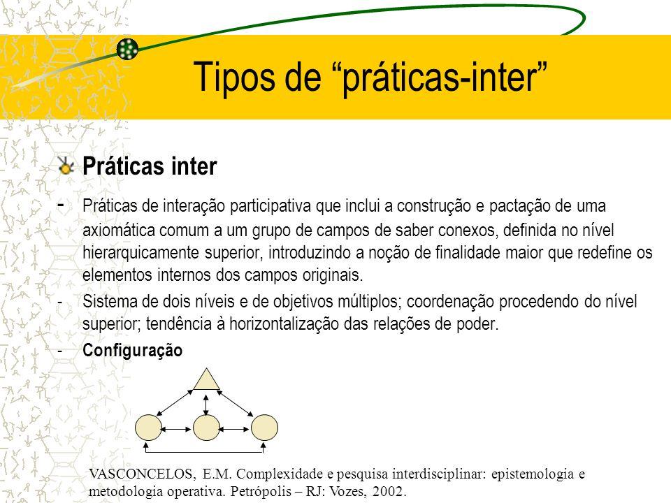 Tipos de práticas-inter Práticas inter - Práticas de interação participativa que inclui a construção e pactação de uma axiomática comum a um grupo de