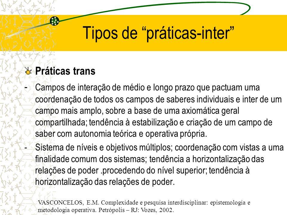 Tipos de práticas-inter Práticas trans - Campos de interação de médio e longo prazo que pactuam uma coordenação de todos os campos de saberes individu