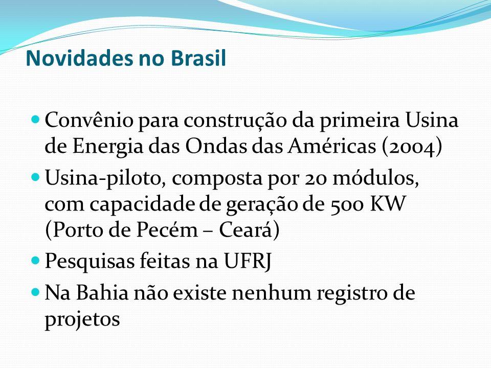 Novidades no Brasil Convênio para construção da primeira Usina de Energia das Ondas das Américas (2004) Usina-piloto, composta por 20 módulos, com cap