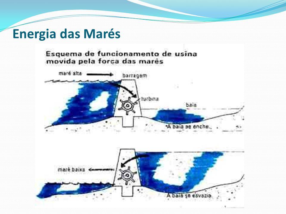 Energia das Marés