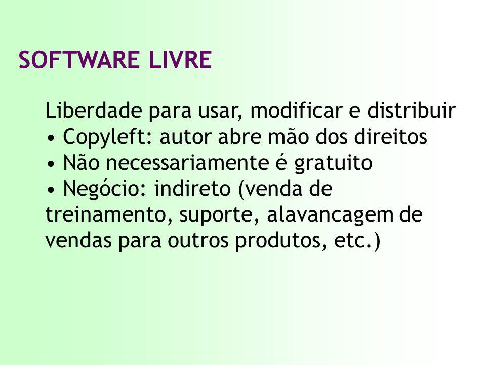 Liberdade para usar, modificar e distribuir Copyleft: autor abre mão dos direitos Não necessariamente é gratuito Negócio: indireto (venda de treinamen