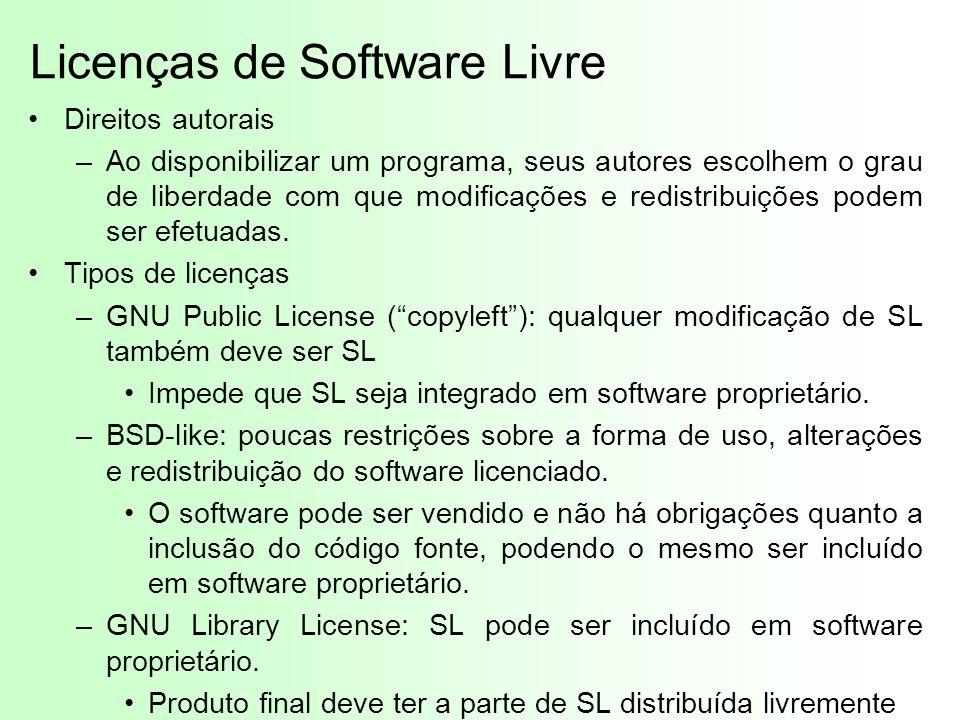 Licenças de Software Livre Direitos autorais –Ao disponibilizar um programa, seus autores escolhem o grau de liberdade com que modificações e redistri