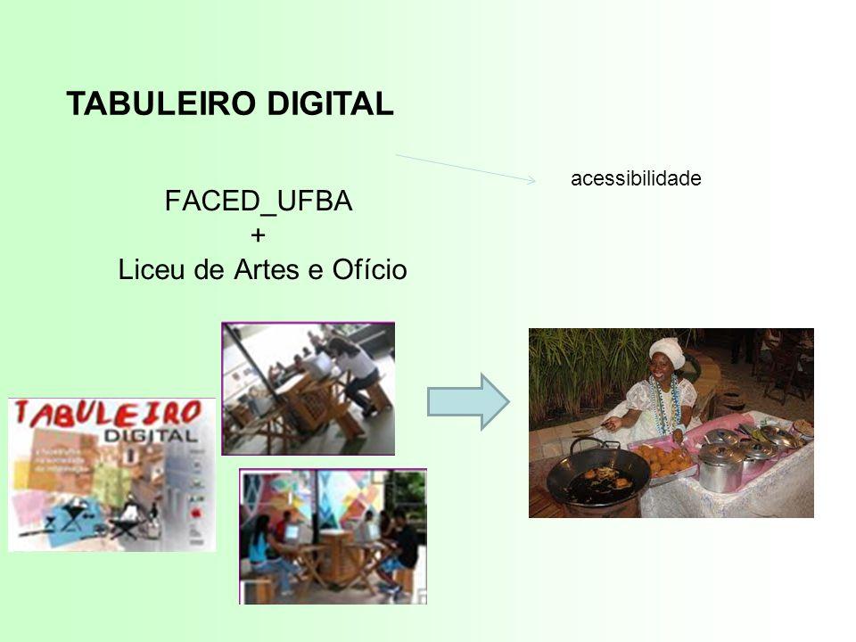 FACED_UFBA + Liceu de Artes e Ofício TABULEIRO DIGITAL acessibilidade