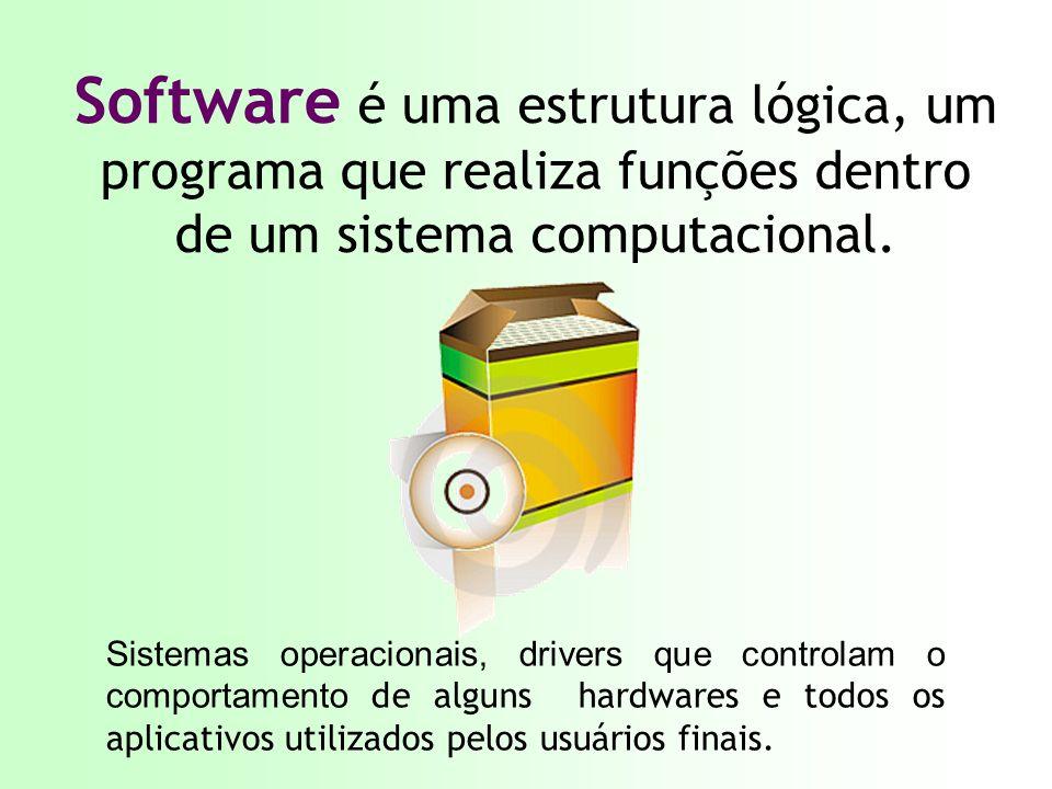 Software é uma estrutura lógica, um programa que realiza funções dentro de um sistema computacional. Sistemas operacionais, drivers que controlam o co