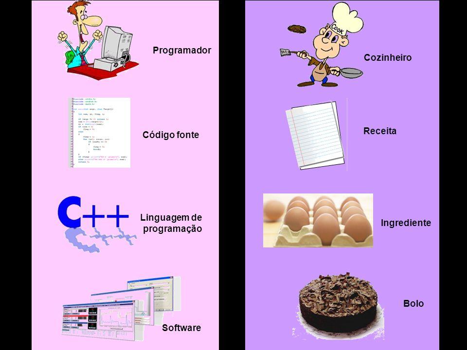 Programador Cozinheiro Código fonte Linguagem de programação Receita Ingrediente Software Bolo