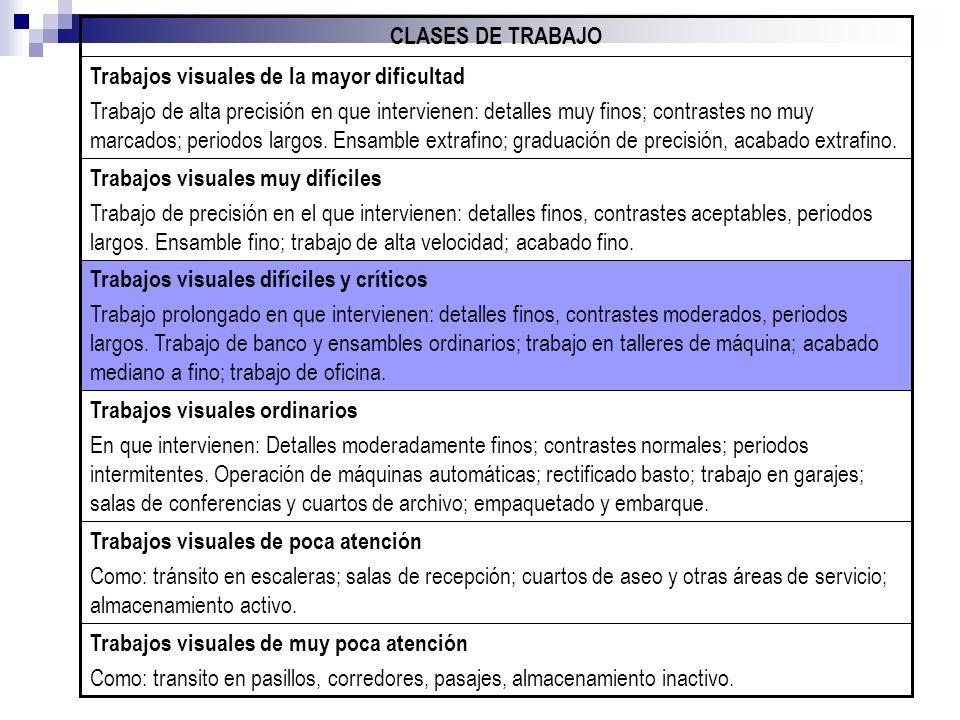 Dimensões de áreas de trabalho normal e máxima em um plano horizontal, proposta por Barnes, junto com uma área de trabalho normal proposta por Squires