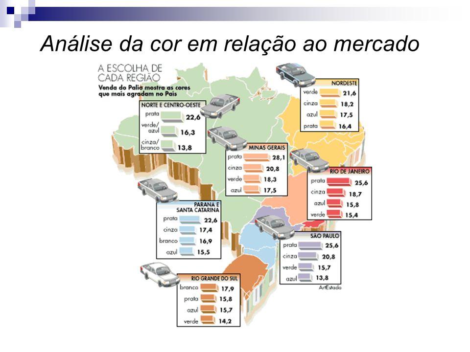 A cor relacionada a segurança Cores para canalização – NBR 6493 de 10/1994 VERMELHO: Água e substâncias para combate a incêndio. AZUL: Ar comprimido.