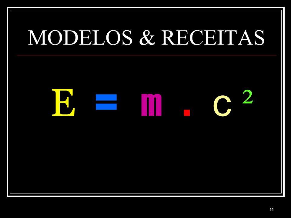 13 MODELOS & RECEITAS O senso comum é dominado por um motivo prático. A teoria científica pretende descrever uma receita de validade universal.